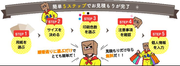 簡単5ステップ