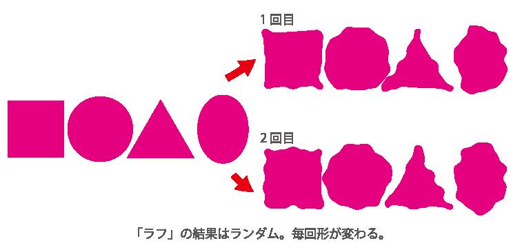 解説イメージ